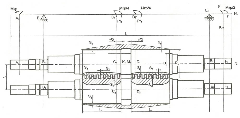 twin screw positive displacement pump rotor diagram